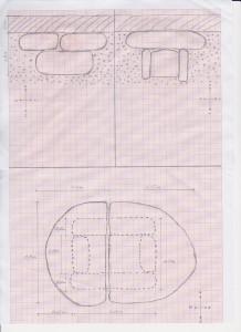 Abb. 2 Rekonstruktionsversuch des Steinkistengrabes von Köchstedt. Skizze nach M. Leske