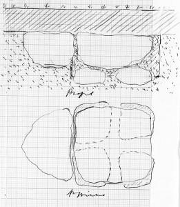 Abb. 3 Befundskizze von 1925