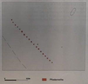 Abb. 4: Die schematische Darstellung der nordwest-südost verlaufenden Grubenreihe zeigt, dass die Gruben für eine Firstpostenkonstruktion zu eng beieinanderliegen. Abbildung: Landesamt für Denkmalpflege und Archäologie, Halle